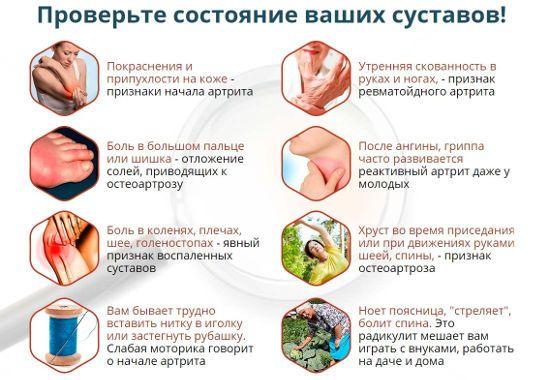 Тревожные симптомы по суставам
