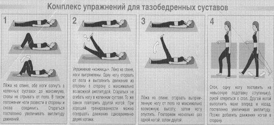 ЛФк для тазобедренных суставов
