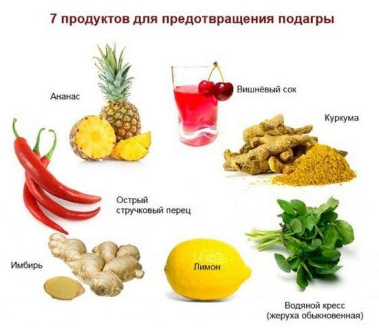 Полезные продукты при подагре
