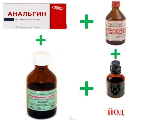 Анальгин, йод, камфорный и этиловый спирт