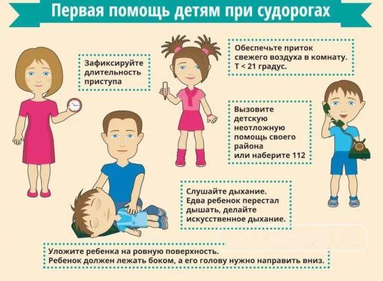 Первая помощь детям при судорогах