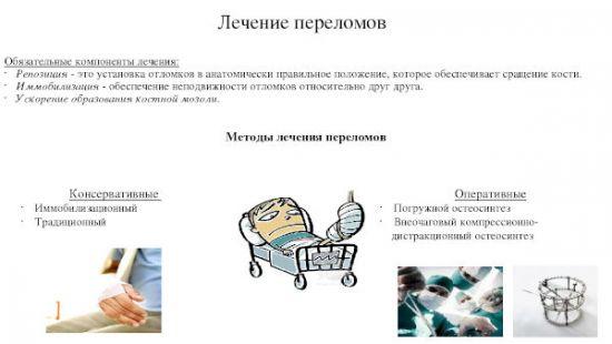 Методы лечения переломов