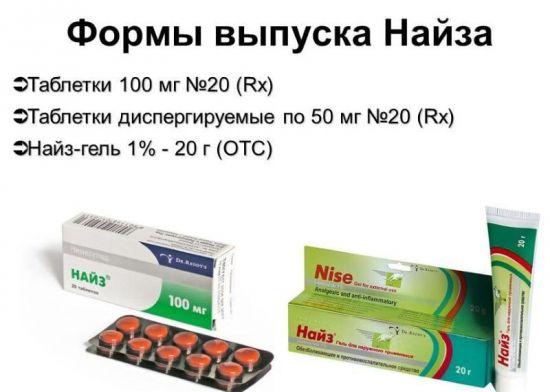 Найз гель и таблетки