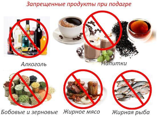 Запретные продукты при подагре