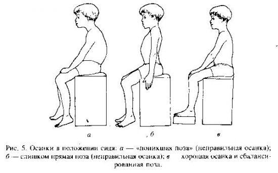 Ребенок на стуле в разных позах