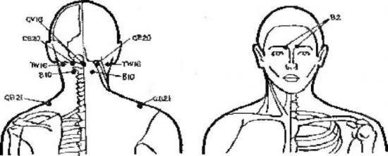 Точки для массажа шейного отдела позвоночника