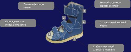 Детский ортопедический сандаль