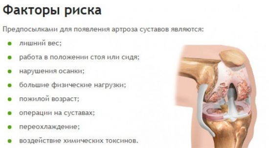 Факторы риска артроза